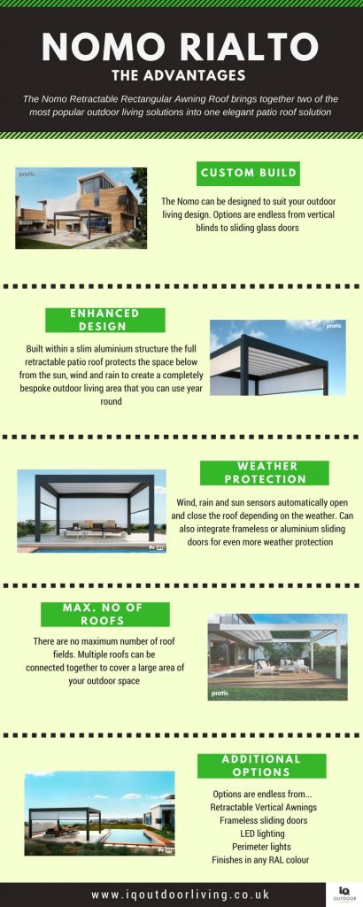 Advantages of a IQ Awning